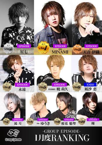 歌舞伎町ホストクラブEPISODEのイベント「1月度グループナンバー」のポスターデザイン