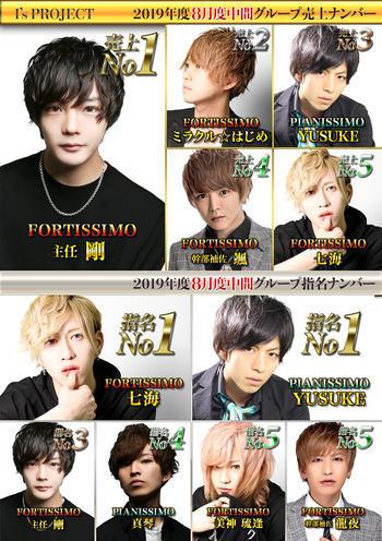 歌舞伎町ホストクラブarc -PIANISSIMO-のイベント「8月度中間ナンバー」のポスターデザイン