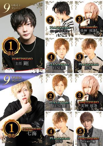 歌舞伎町ホストクラブarc -PIANISSIMO-のイベント「9月度グループナンバー」のポスターデザイン