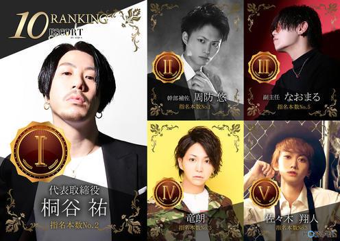 歌舞伎町ホストクラブESCORTのイベント「10月度ナンバー」のポスターデザイン