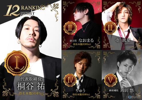 歌舞伎町ホストクラブESCORTのイベント「12月度ナンバー」のポスターデザイン