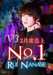 2月度売上ナンバー1