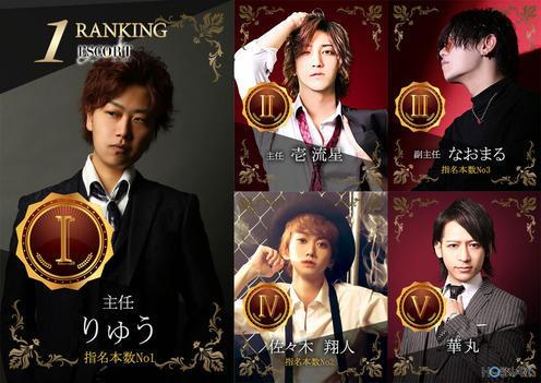 歌舞伎町ホストクラブESCORTのイベント「1月度ナンバー」のポスターデザイン