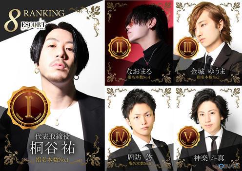 歌舞伎町ホストクラブESCORTのイベント「8月度ナンバー」のポスターデザイン
