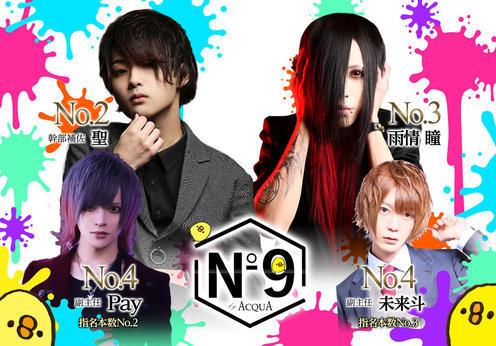 歌舞伎町ホストクラブNo9のイベント「1月度ナンバー 」のポスターデザイン