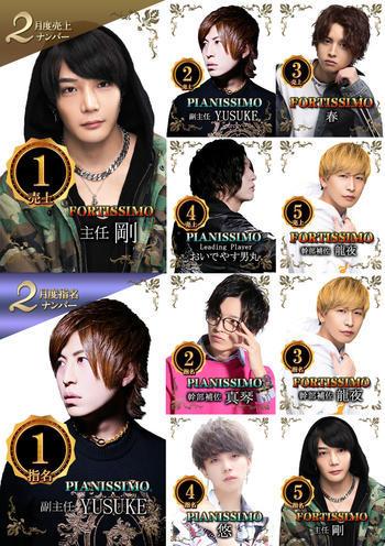 歌舞伎町ホストクラブarc -PIANISSIMO-のイベント「2月度グループナンバー」のポスターデザイン
