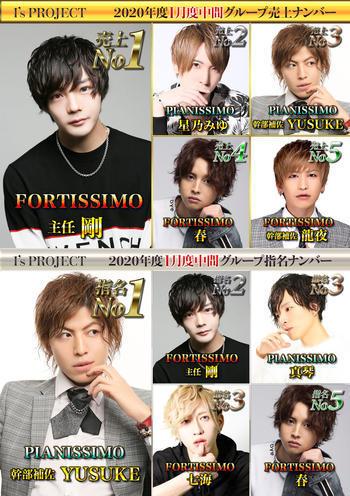 歌舞伎町ホストクラブarc -PIANISSIMO-のイベント「1月度中間ナンバー」のポスターデザイン