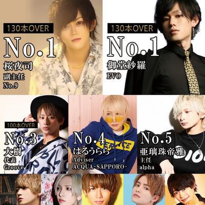 「アクアグループ9月度月間売り上げナンバー!…」の写真2