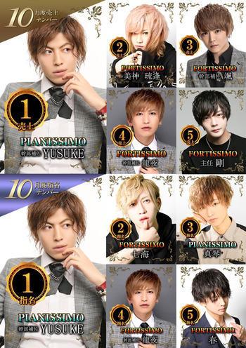 歌舞伎町ホストクラブarc -PIANISSIMO-のイベント「10月度グループナンバー」のポスターデザイン