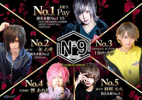 歌舞伎町ホストクラブNo9のイベント「12月度ナンバー」のポスターデザイン