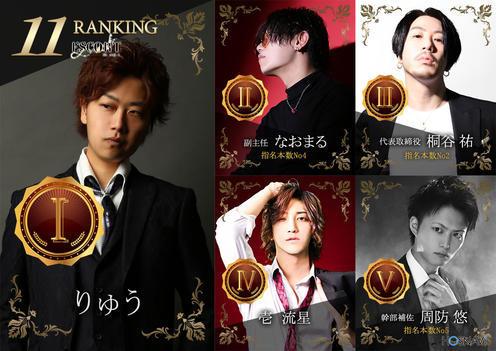 歌舞伎町ホストクラブESCORTのイベント「11月度ナンバー」のポスターデザイン
