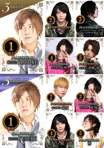 歌舞伎町ホストクラブarc -PIANISSIMO-のイベント「3月度グループナンバー」のポスターデザイン