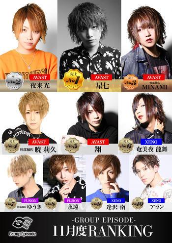 歌舞伎町ホストクラブEPISODEのイベント「11月度グループナンバー」のポスターデザイン