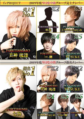 歌舞伎町ホストクラブarc -PIANISSIMO-のイベント「9月度中間ナンバー」のポスターデザイン