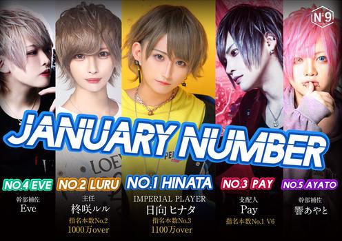 歌舞伎町ホストクラブNo9のイベント「1月度ナンバー」のポスターデザイン