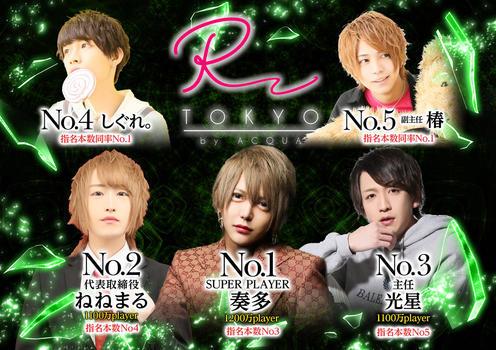 歌舞伎町ホストクラブR -TOKYO-のイベント「2月度ナンバー」のポスターデザイン